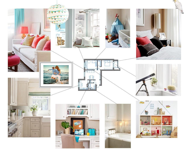 Дизайн интерьеров в Ялте: квартира, дом, комнаты